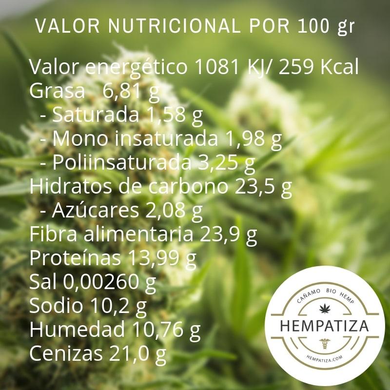 Composición nutricional de la flor de cáñamo